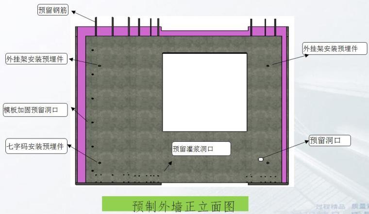 《装配式混凝土建筑施工规程》T/CCIAT0001-2017结构工程施工概述