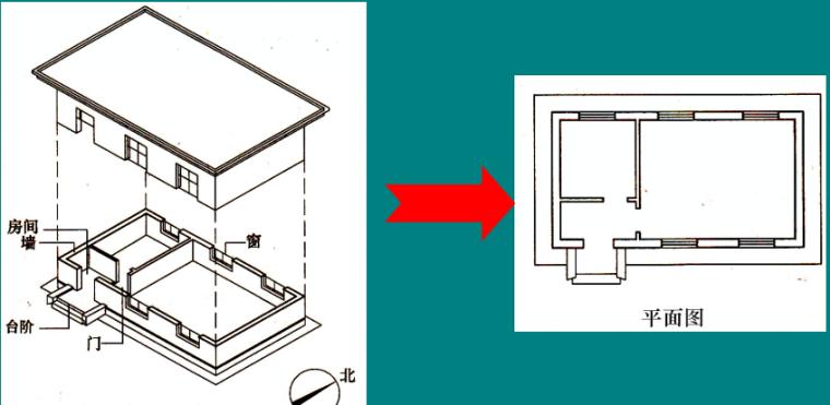 建筑识图与房屋构造课件._2