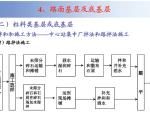 路基、路面工程质量控制与管理(附多图)