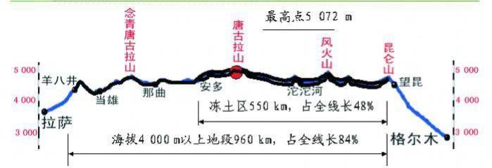 中国铁路、隧道与地下空间发展概况_10
