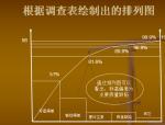预埋件施工工艺质量控制QC