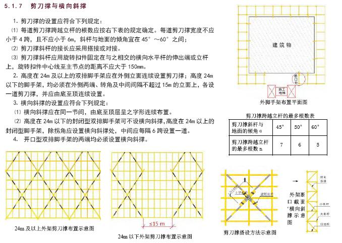 [广州]建设工程安全文明施工标准化图集(184页)