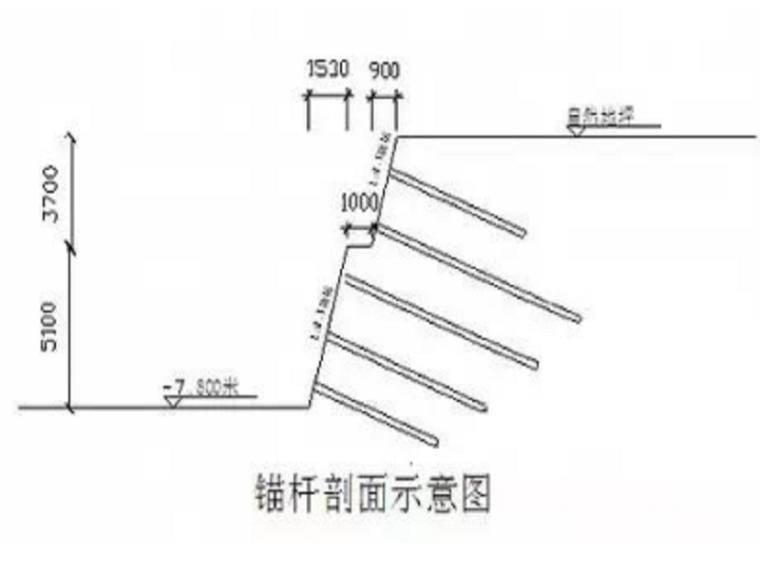 边坡锚杆支护施工8项注意