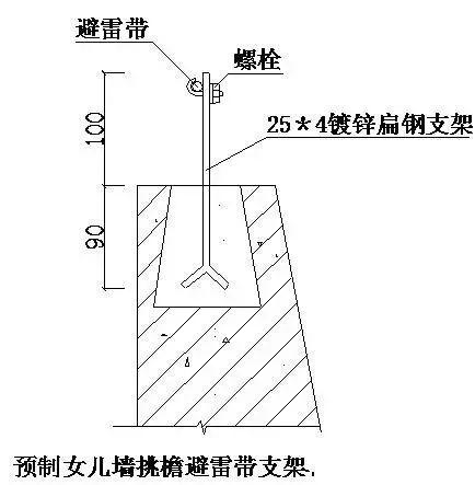 创优工程电气施工细部节点做法总结!(干货)_4