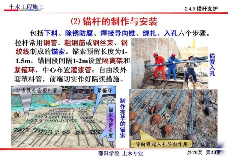 边坡支护工程施工与基坑的支护、降水_18