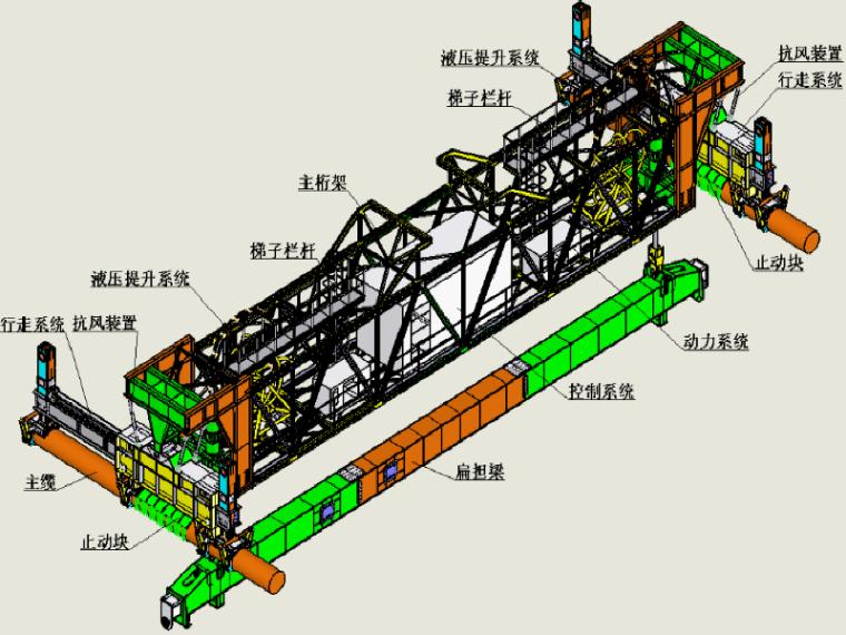 [浙江]特大型跨海悬索桥液压缆载吊机自动行走施工工法