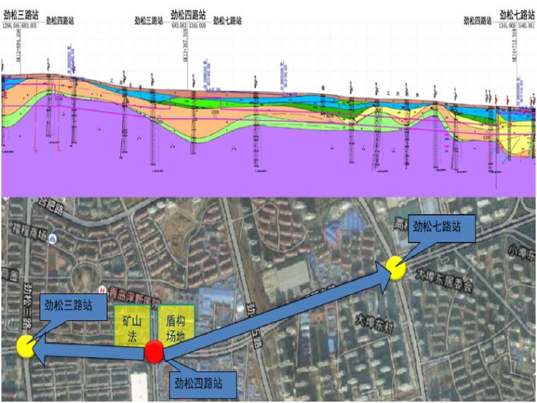 青岛地铁劲松四路站初步设计汇报PPT