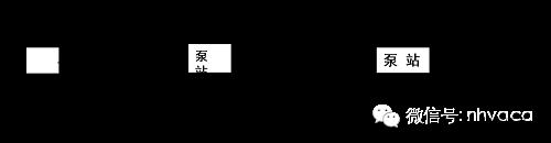 给排水、消防与热水系统图文简介_4