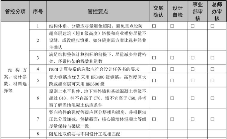 南京奥体苏宁广场结构施工图修改任务书(PDF,11页)