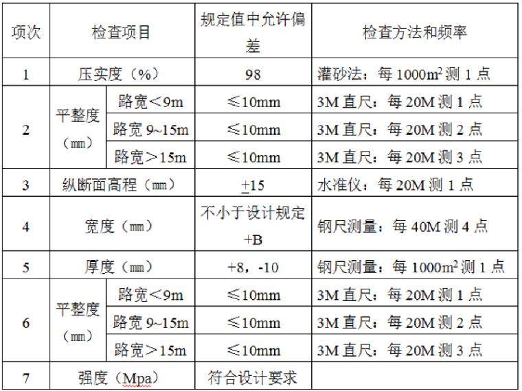 [武汉]码头跨堤连接道路工程水泥稳定碎石层施工方案
