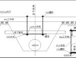 北京市六环路天然气工程(二期南段)3#施工组织设计