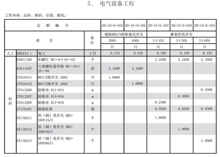 上海市房屋建筑工程养护维修预算定额第一册房屋修缮工程_4