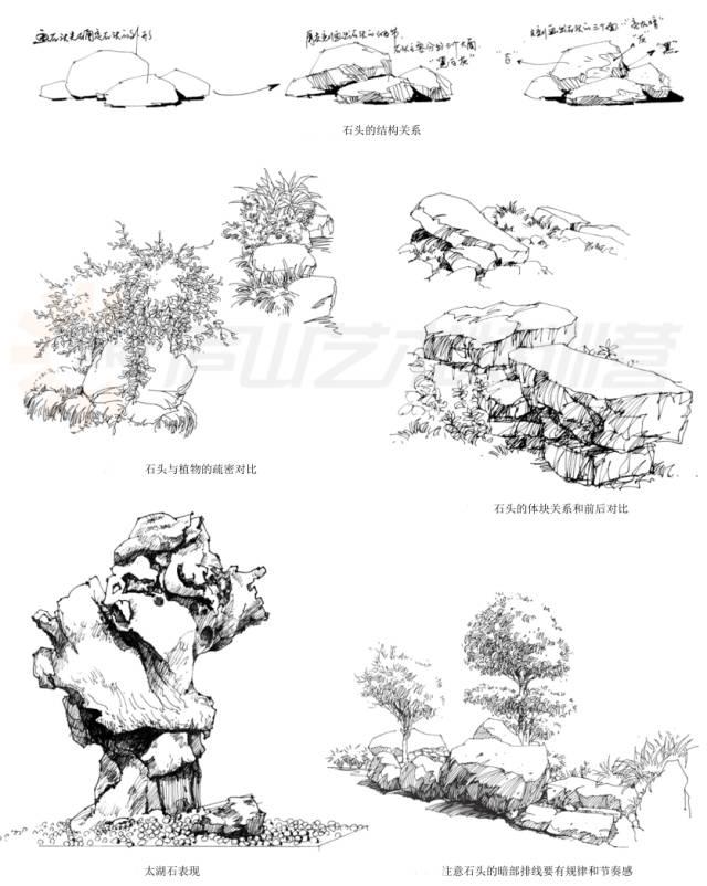 景观手绘基本技法,超实用!_15