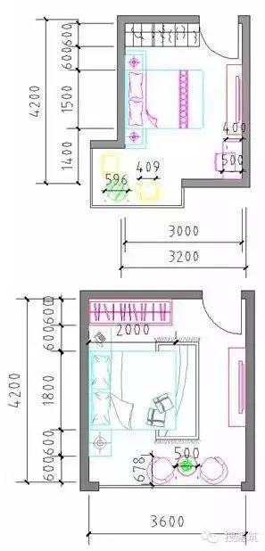 最全户型房间尺寸分析,设计师必备!_16