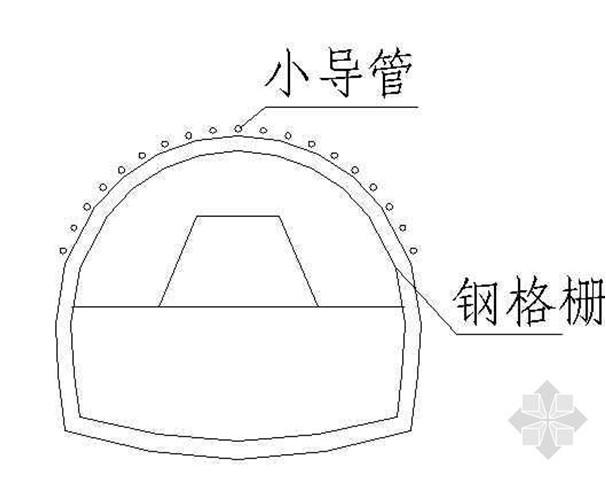 暗挖隧道内加固支护技术_2