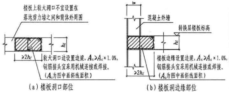 05SG109-1~4《民用建筑工程设计常见问题分析及图示(全套)》_3
