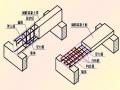 基础,结构平面图、详情图及平法识图Word版(共75页)