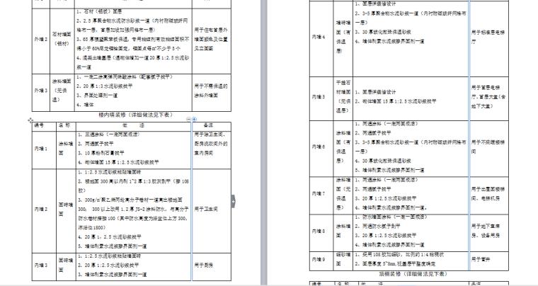 中铁十二局太原高档住宅项目实施性施工组织设计(170页)_4