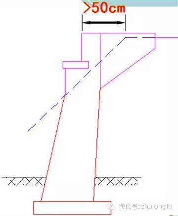 梁桥、拱桥桥台构造类型及其构造特点_4