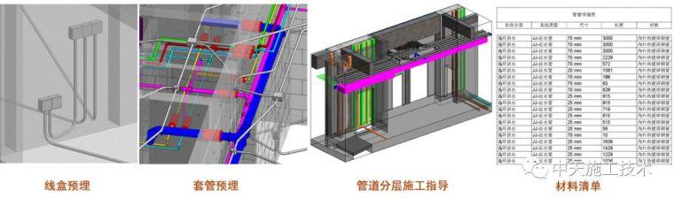 招商开元中心一期项目BIM技术应用_17
