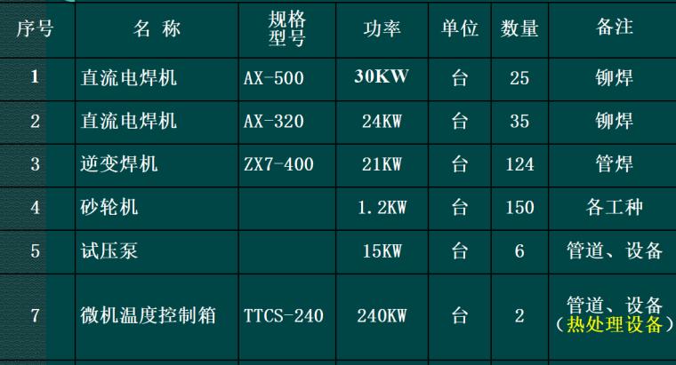 【中石化】工程项目临时用电安全管理(共105页)_4