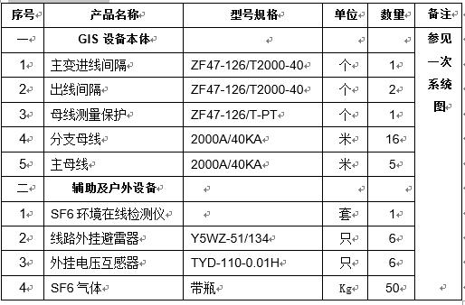 水电站机电设备技术协议_1