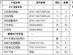 水电站机电设备技术协议
