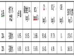 杭州市景观桥工程施工方案