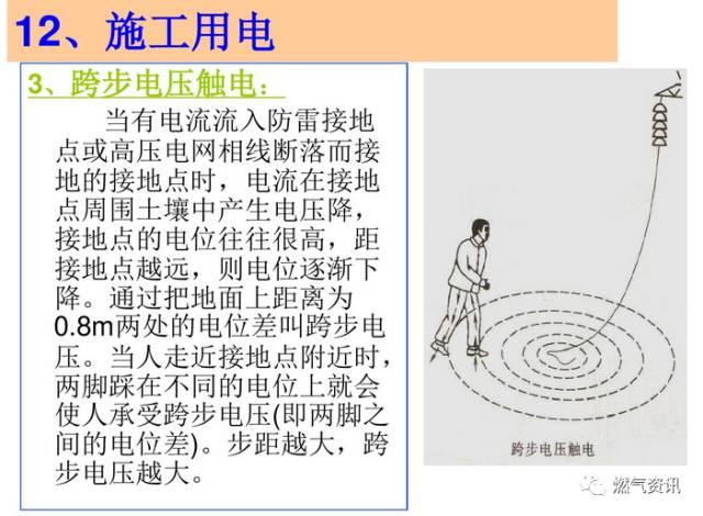 燃气工程施工安全培训(现场图片全了)_28