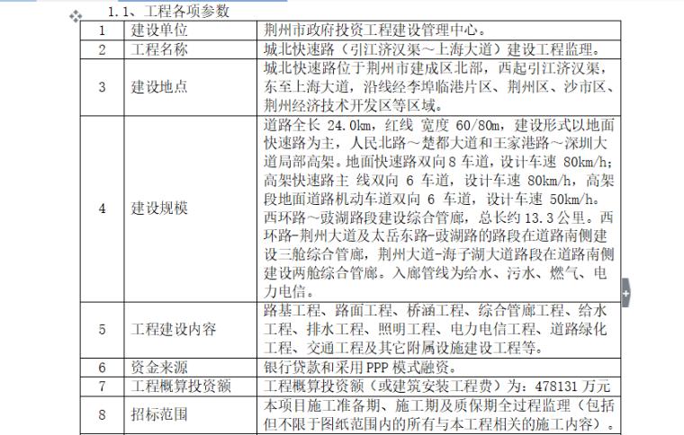 【市政道路】荆州城北快速路监理大纲(共151页)_10