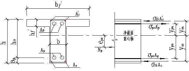 预应力简支梁结构计算表格(三级裂缝控制)