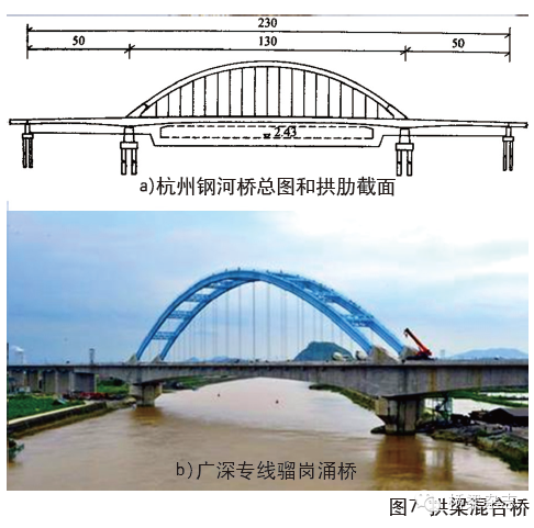 两百年来桥梁结构的组合与演变_7