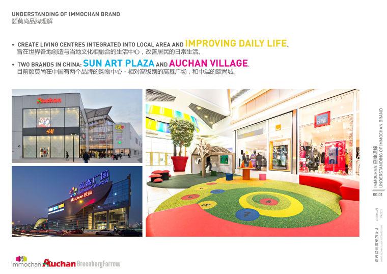 [嘉兴]欧尚城--Auchan欧尚超市室内设计方案PDF+JPG丨108P丨315M_3