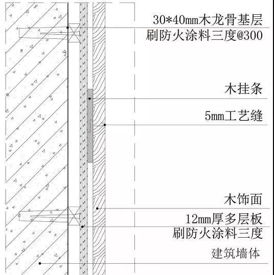 地面、吊顶、墙面工程三维节点做法施工工艺详解_47