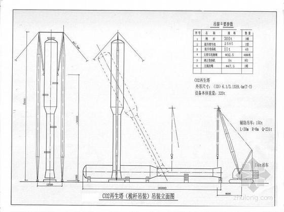 [内蒙古]合成氨工艺装置建筑安装工程施工组织设计