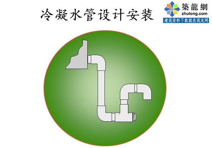 空调工程之冷凝水管的设计