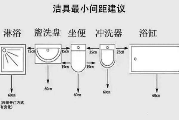 卫生间装修尺寸,精细到每一毫米的设计!_2