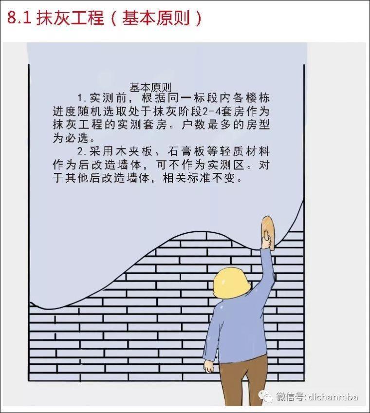 详解在建工程实测实量可视化体系(全套),完美!!!!_58