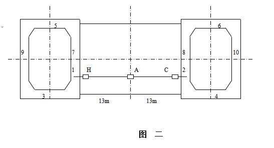 141+345+141米双塔双索面漂浮体系预应力混凝土斜拉桥施工组织设计_3