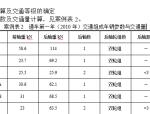 新建沥青路面结构层厚度计算(含表格)