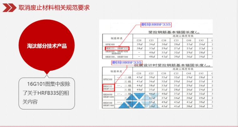 16G101图集与11G101图集区分培训_6