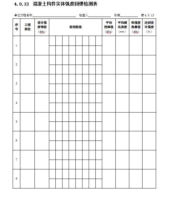 中国中冶工程现场质量管理标准化检查评分手册(2016年修订)