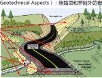 《公路路基设计规范》培训宣贯(169页)