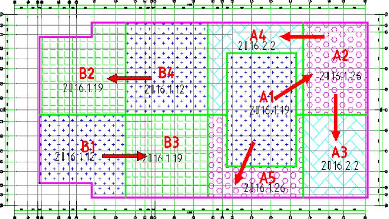甘肃文化艺术中心场馆冬季施工方案(四层钢框架支撑+钢砼框剪结构)