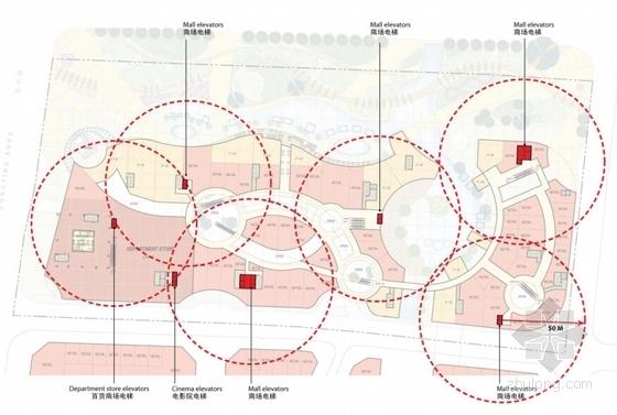 现代风格商业综合体分析图