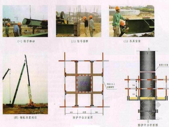 市政工程施工现场安全质量标准化图集152页(文明施工 安全生产)