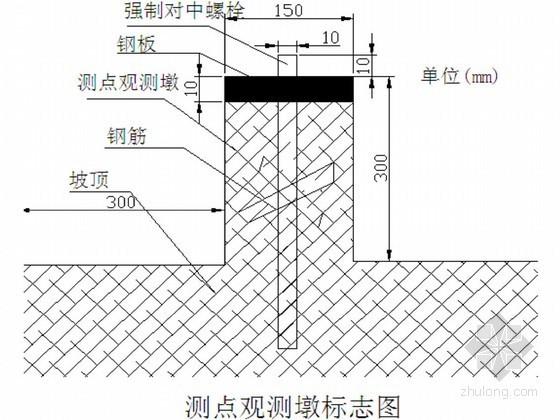 [福建]学生宿舍楼地下室基坑放坡开挖监测施工方案