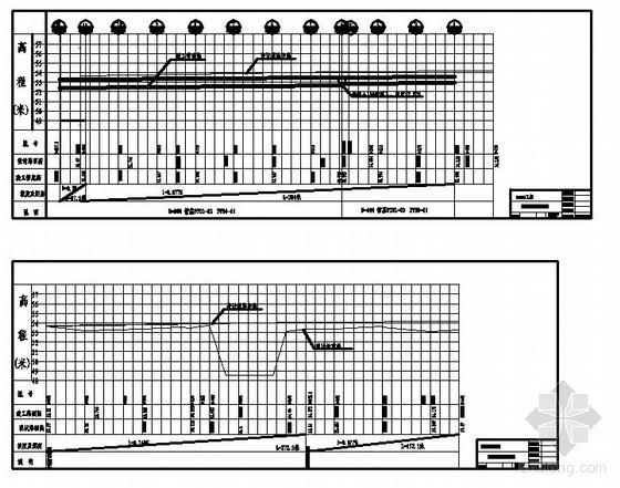 某市政内雨水图纸园区竣工管线方舟有图纸哪些图片