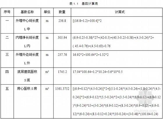 [毕业设计]教学楼土建工程量计算及预算(含施组)