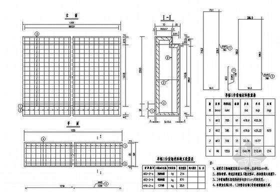预应力钢筋混凝土T梁桥台背墙钢筋构造节点详图设计